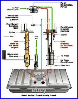 EFI Fuel Injection Gas Line Fitting Adapter Kit Kit + 58psi Regulator / Filter