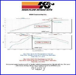 K&N FIPK Cold Air Intake System fits 2011-2019 Ford Explorer 3.5L V6